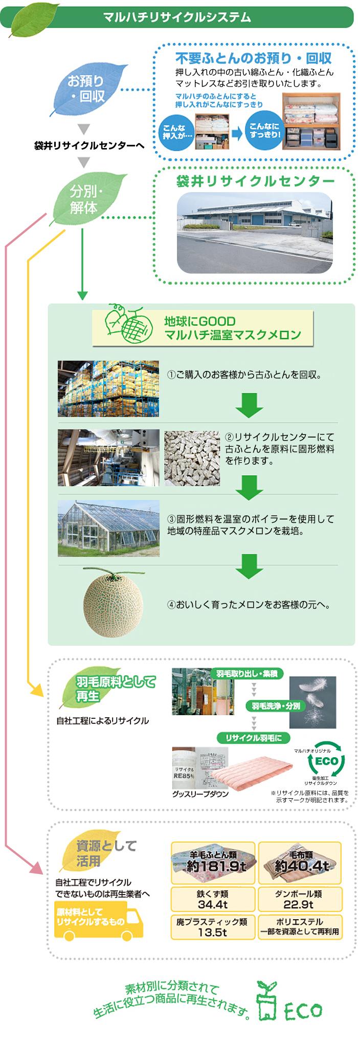 リサイクル-02