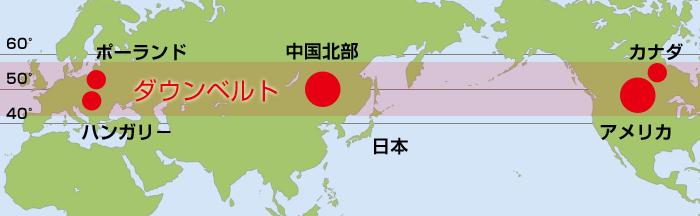 ダウンベルト図-03
